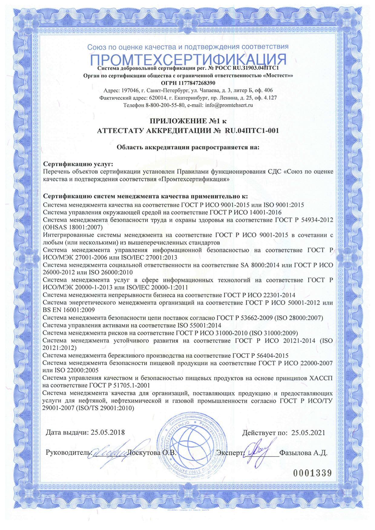 Аттестат аккредитации Мостест